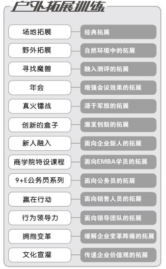 人众人南京课程体系